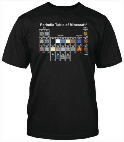 Minecraft Periodic Table tshirt video game